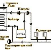 Расчет и монтаж систем отопления фото