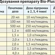 Биопрепарат БИО-ПЛЮС для шоковой очистки прудов и водоемов. фото
