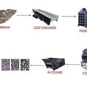Линия для дробления гравия производительностью 60-300 т/ч фото