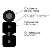 Оптический кабель плоский CO FTTH-S2-2 фото