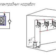 Промышленный электрообогрев, изготовление стоек обогрева фото