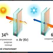 Стеклопакеты энергосберигающие фото