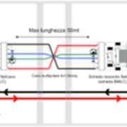BMS, система мониторинга батареи, сертифицирована в ATEX Микропроцессор распределительная система –предназначена для мониторинга батареи фото