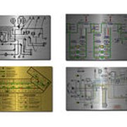 Мнемосхемы, инструкции на металле от производителя фото
