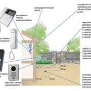 Установка видеодомофонов и аудиодомофонов на частные дома фото