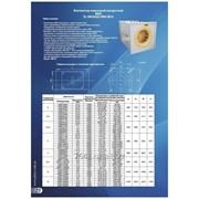 Вентилятор канальный квадратный ВКК Ts 18416422-004:2014 фото