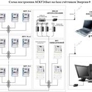 Внедрение систем АСКУЭ фото
