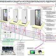 Аппаратура системы управления и защиты реакторной установки для исследовательских ядерных реакторов (АСУЗ РУ) фото