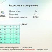 Реклама в элитных домах и новостроях Приморский Киевский районы+ЖК Радужный фото
