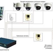Системы охранного телевидения фото