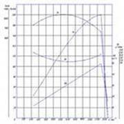 Расчеты рабочих процессов и параметров агрегатов ДВС для газогенераторной электростанции фото