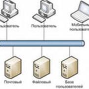 Серверное администрирование фото