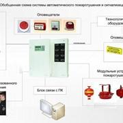 Автоматизация систем противопожарной вентиляции (АС РВО) фото