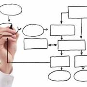 Описание и оптимизация бизнес-процессов фото