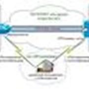 Виртуальные частные сети (VPN) фото