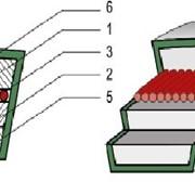 Ремень клинковый,тип II фото