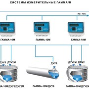 Система измерительная ГАММА/М для объемно-массового учета жидкостей фото