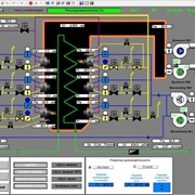 Автоматизация систем отопления фото