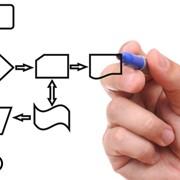 Подбор и внедрение систем управлением бизнесом фото