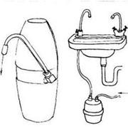 Фильтры для очистки воды фото
