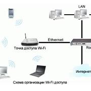 Установка Wi-Fi интернета фото