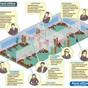Проектирование, поставки оборудования, монтаж и обслуживание СКС. Объединение зданий в единую информационную систему. фото