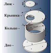 Плита перекрытия колодцев 1ПП 20-1 фото