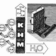Углеродный волокнистый материал КНМ фото