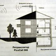 Усиление GSM сигнала фото