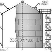 Резервуар вертикальный РВС–200 м3 фото
