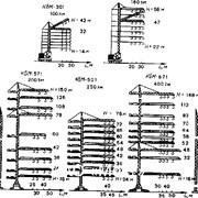 Секция Крана КБМ-401, КБМ-408, КБМ-405 фото