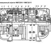 Двухмашинный агрегат МВТ25/9 + МВГ25/11, после КР