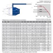 Кран ALSO КШ.П.П.RS.300.25-02 Ду300 Ру25 сварной полнопроходной серия RS фото