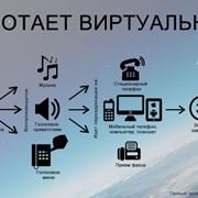 Виртуальная телефония фото