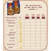 Макароны из твердых сортов пшеницы Корона Перья 1кг фото
