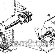 Привод двухмашинного агрегата ТЭМ2.85.60.015 фото