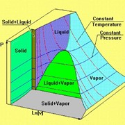 Термодинамика фото