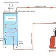 Безразборная химическая очистка систем отопления и теплообменников котлов, колонок фото