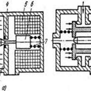 Ремонт гидрооборудования, разроботка гидравлических схем и гидросистем фото