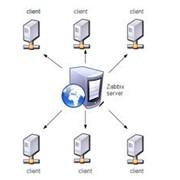 Системы мониторинга сетей фото