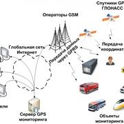 Антенны глобальной системы местоопределения купить, цена, фото, Украина фото