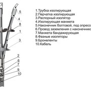 Муфта концевые наружной установки КНтп 1 35-95 фото