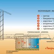 Обустройство комплексов очистки хозяйственно-бытовых сточных вод фото