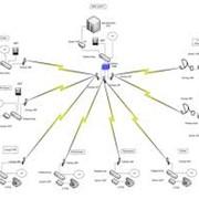 Настройка системы связи фото