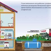 Автономное газоснабжение на основе пропан-бутана фото