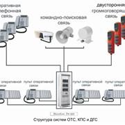 Двустороняя громкоговорящая система связи фото