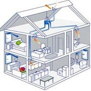 Комплексная вентиляция и кондиционирование в коттедже или загородном доме фото