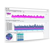 Программное обеспечение для виртуализации систем хранения фото