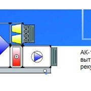 Установка приточно-вытяжная с рекуператором АК-1/ПВ/Р1/1.5 фото