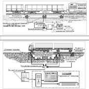 Реконструкция вагонных и автомобильных весов из механических в электронные фото
